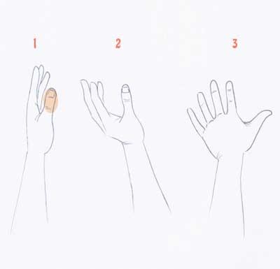 left-hand-wrong
